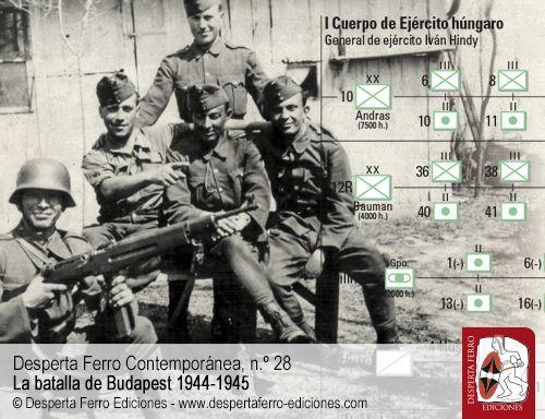 El Ejército Real Húngaro por Peter Mujzer