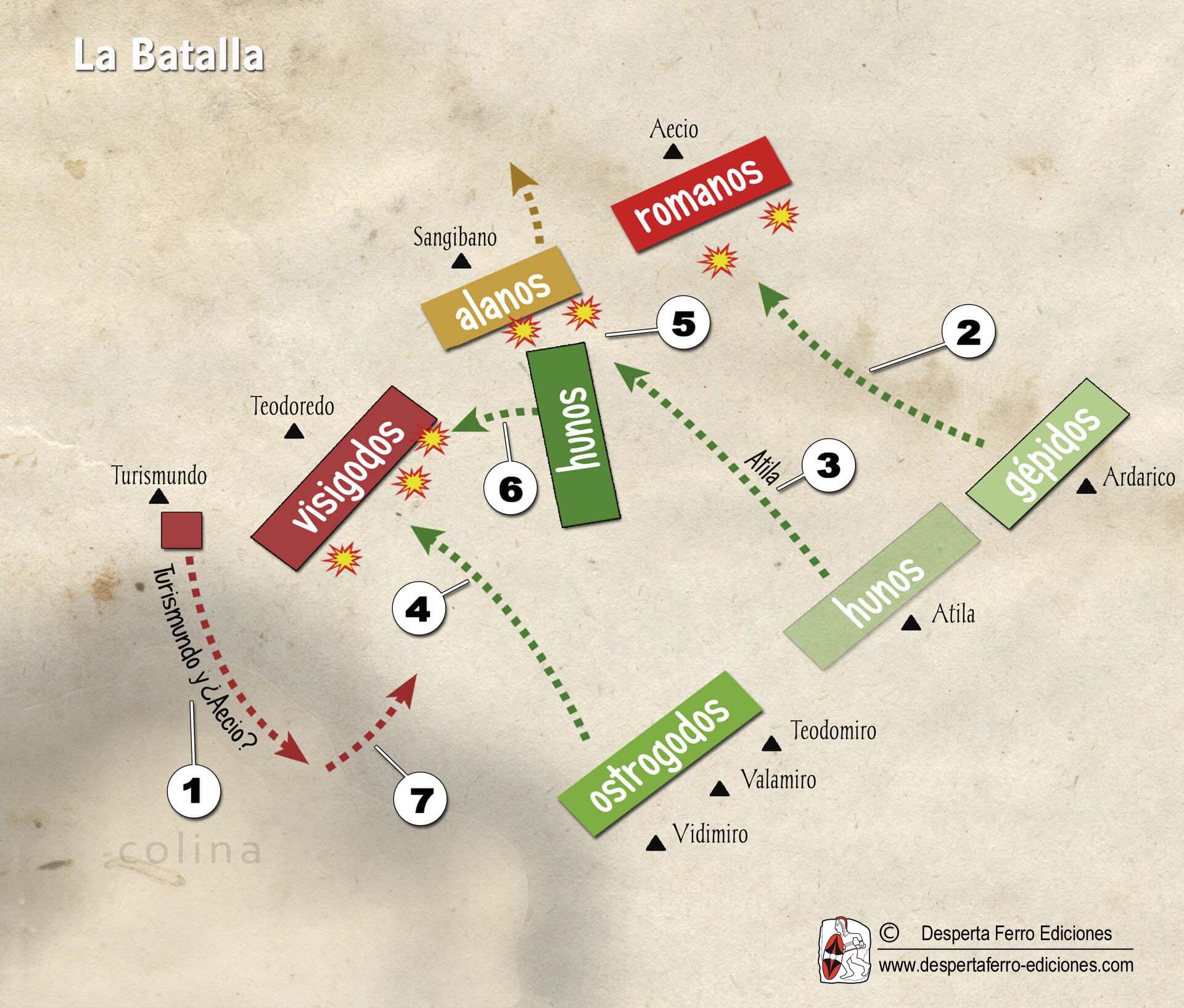 batalla de los campos cataláunicos chalons