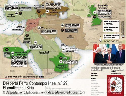 Estrategia e intervención de las potencias extranjeras en el conflicto sirio por Javier Jordán (Universidad de Granada)