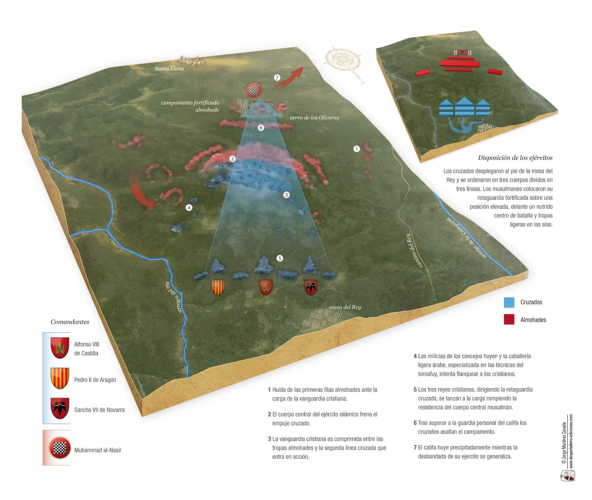 Mapa batalla de las navas de tolosa